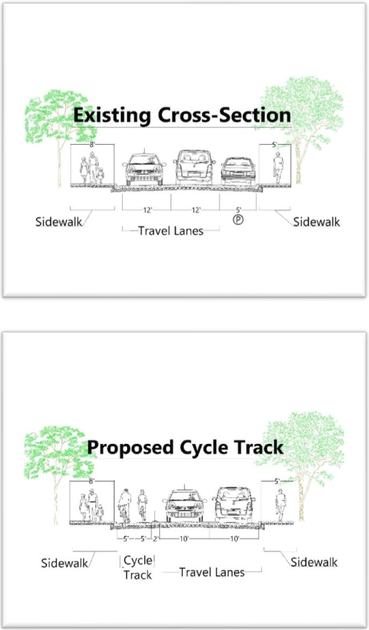 cross section of proposed cycle track